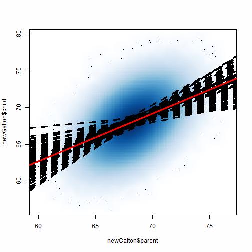 plot of chunk demo