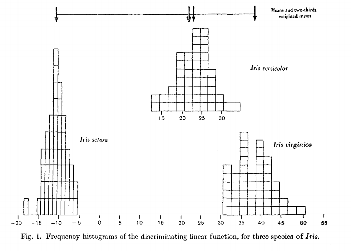 plot of chunk null